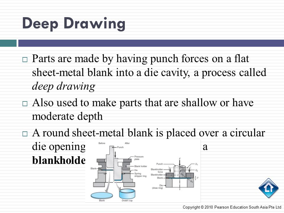 Deep Drawing Parts are made by having punch forces on a flat sheet-metal blank into a die cavity, a process called deep drawing.