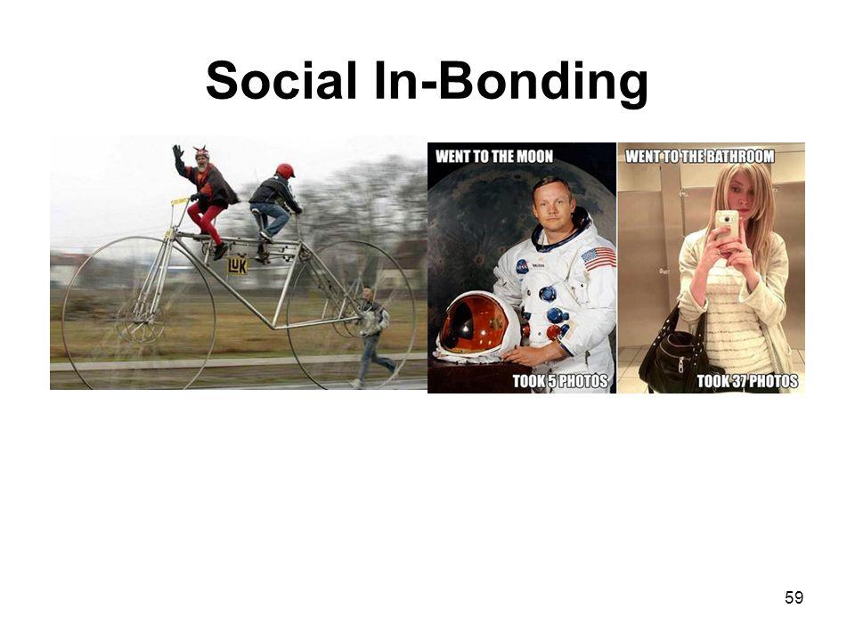 Social In-Bonding