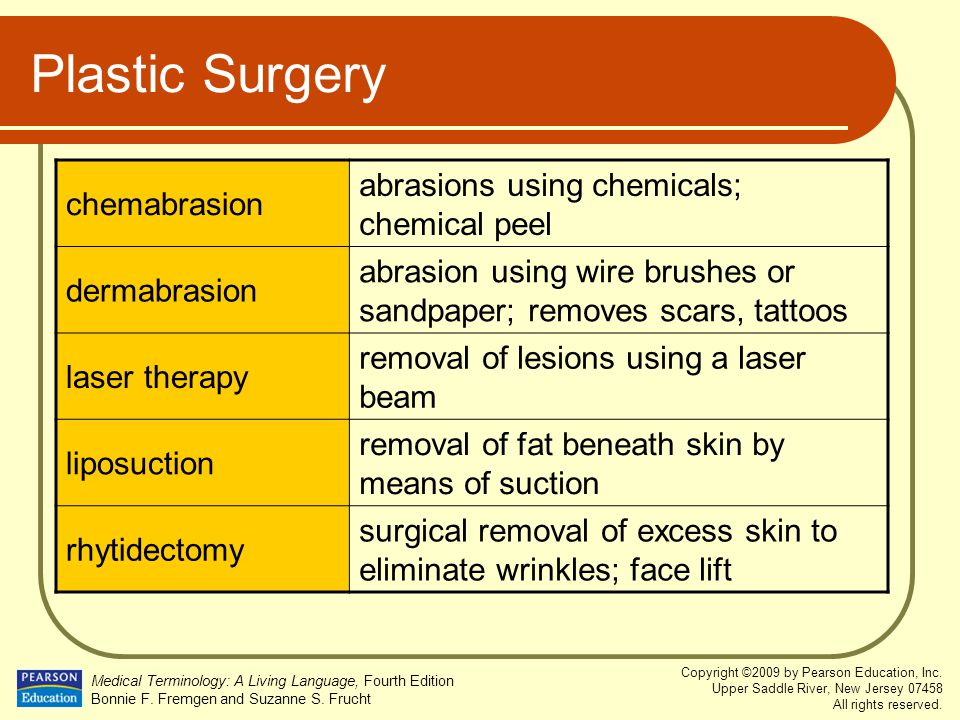 Plastic Surgery abrasions using chemicals; chemical peel chemabrasion