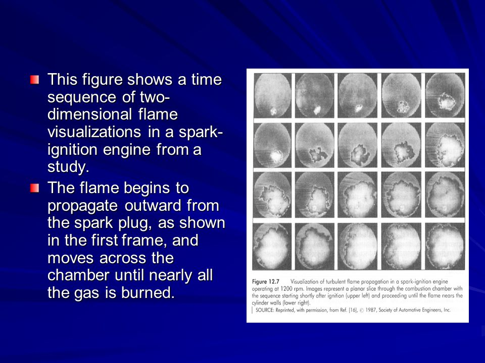 This figure shows a time sequence of two-dimensional flame visualizations in a spark-ignition engine from a study.