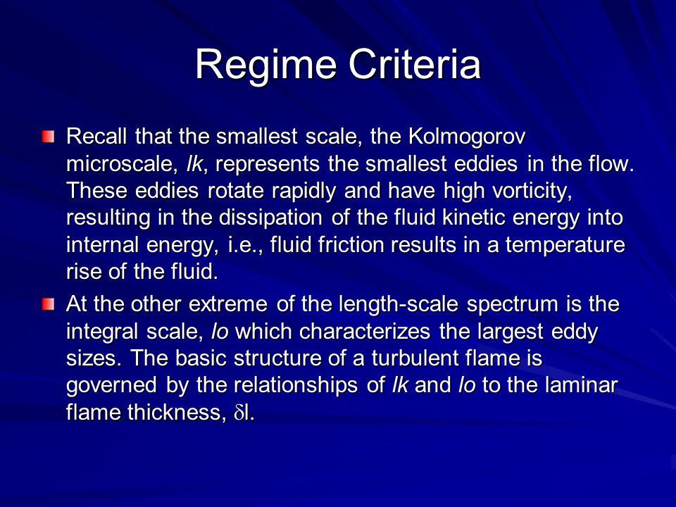 Regime Criteria