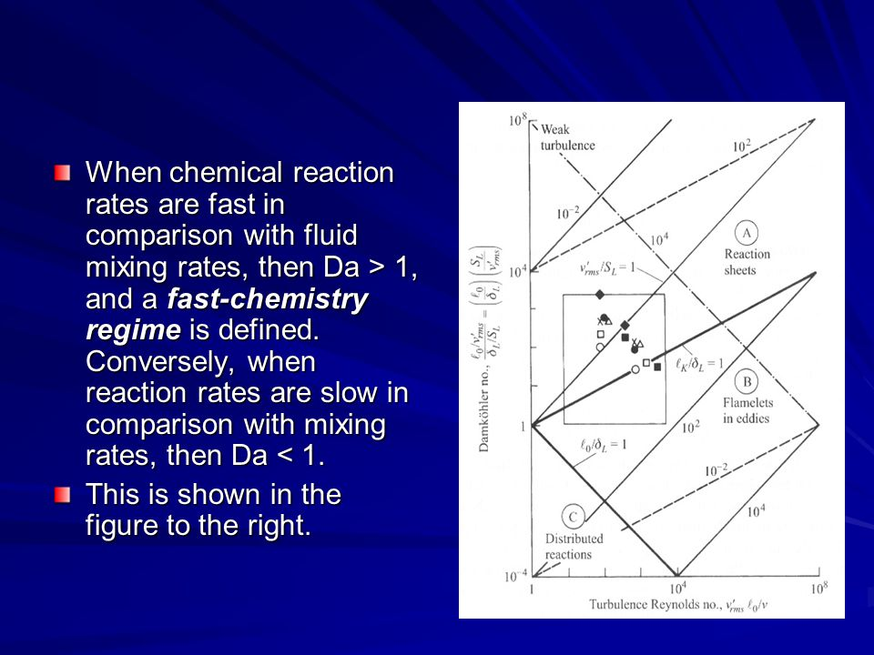 When chemical reaction rates are fast in comparison with fluid mixing rates, then Da > 1, and a fast-chemistry regime is defined. Conversely, when reaction rates are slow in comparison with mixing rates, then Da < 1.