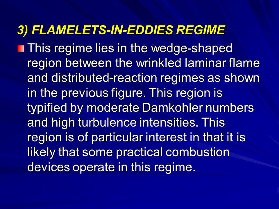 3) FLAMELETS-IN-EDDIES REGIME