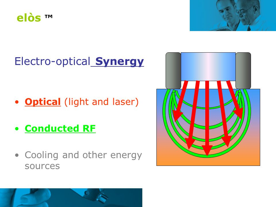 Electro-optical Synergy