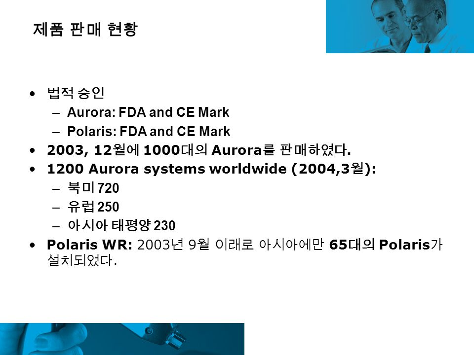 제품 판매 현황 법적 승인 Aurora: FDA and CE Mark Polaris: FDA and CE Mark