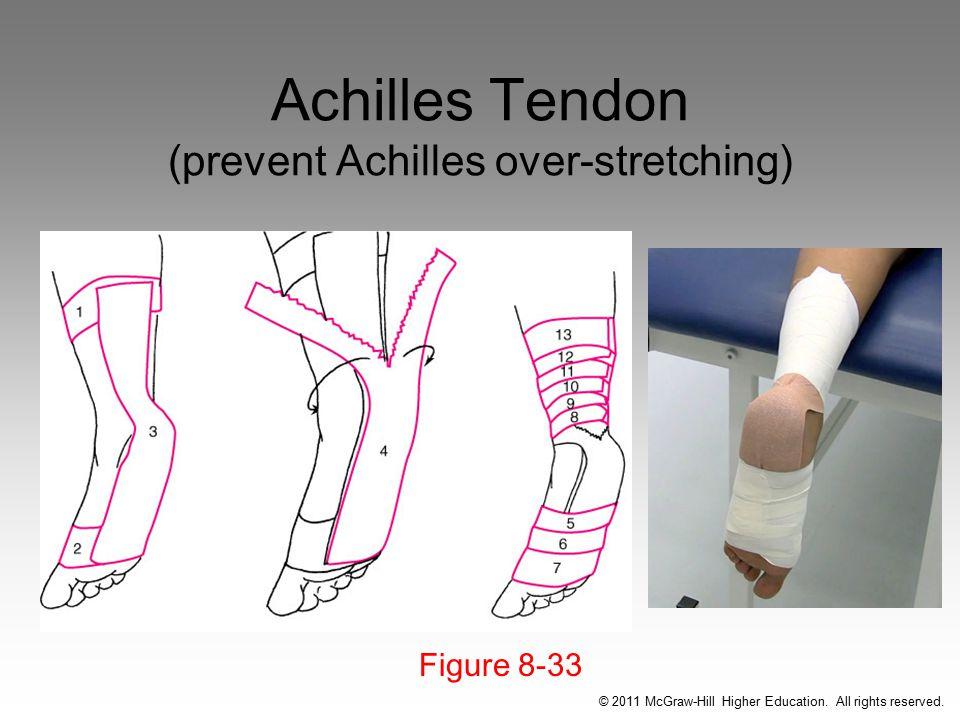 Achilles Tendon (prevent Achilles over-stretching)