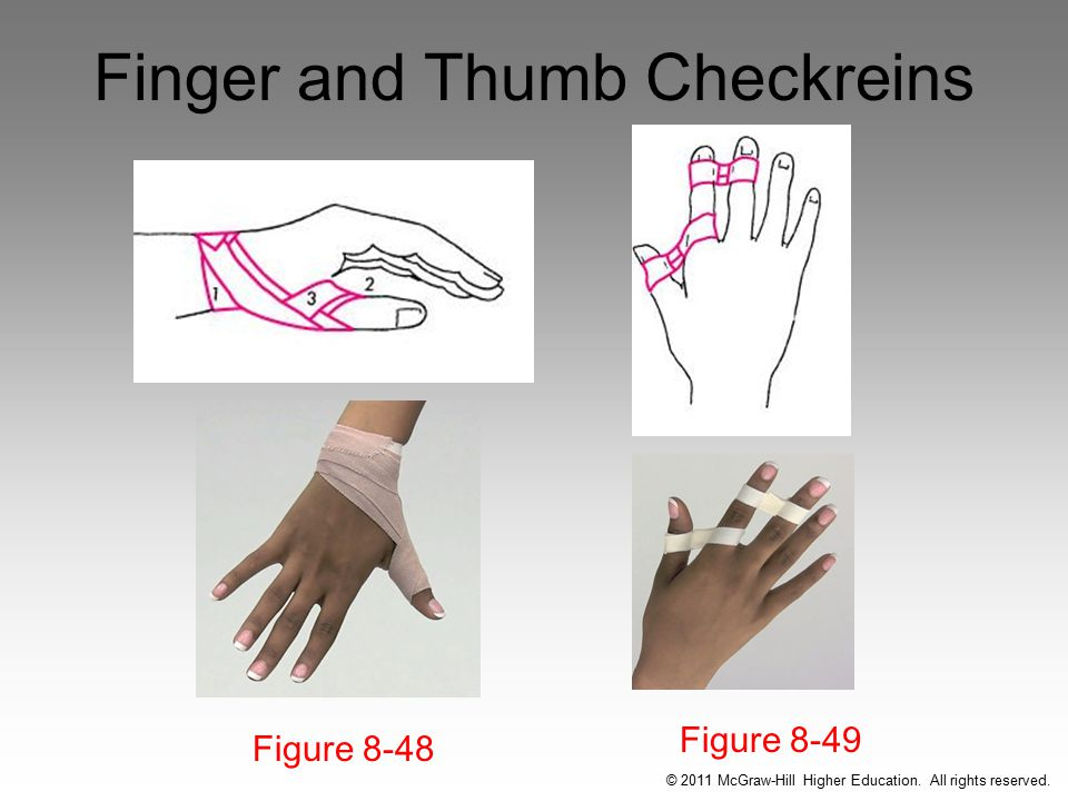 Finger and Thumb Checkreins