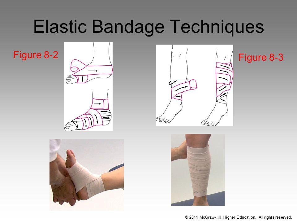 Elastic Bandage Techniques