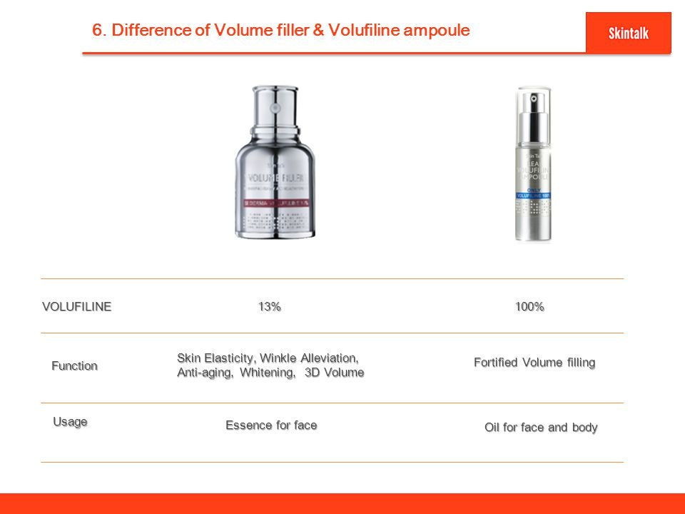 6. Difference of Volume filler & Volufiline ampoule