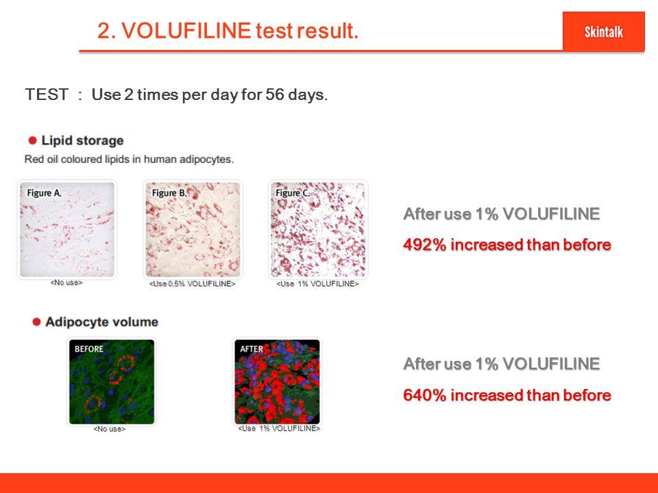 2. VOLUFILINE test result.