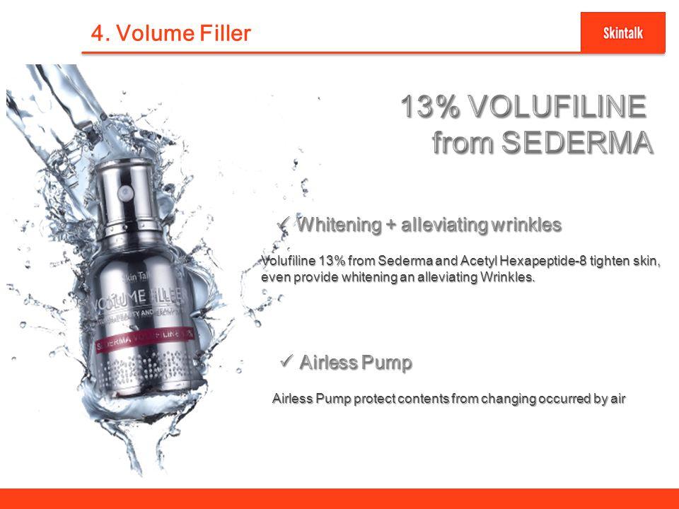 13% VOLUFILINE from SEDERMA 4. Volume Filler