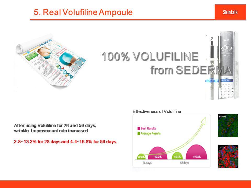 100% VOLUFILINE from SEDERMA 5. Real Volufiline Ampoule