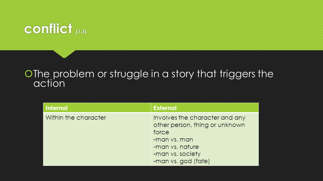 conflict (1.3) The problem or struggle in a story that triggers the action. Internal. External. Within the character.