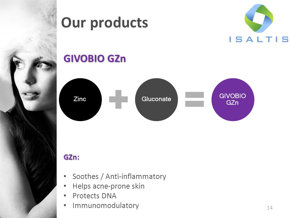 Our products GIVOBIO GZn GZn: Soothes / Anti-inflammatory
