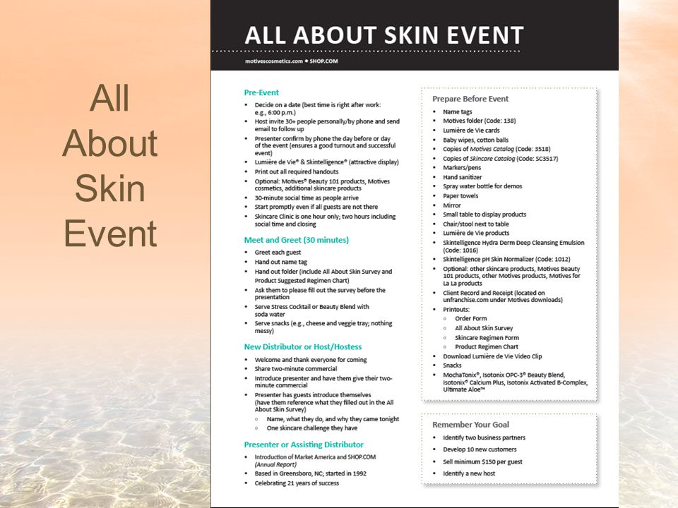 All About Skin Event