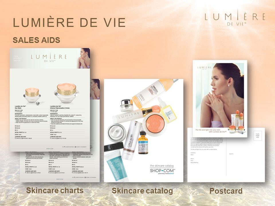 LUMIÈRE DE VIE SALES AIDS Skincare charts Skincare catalog Postcard
