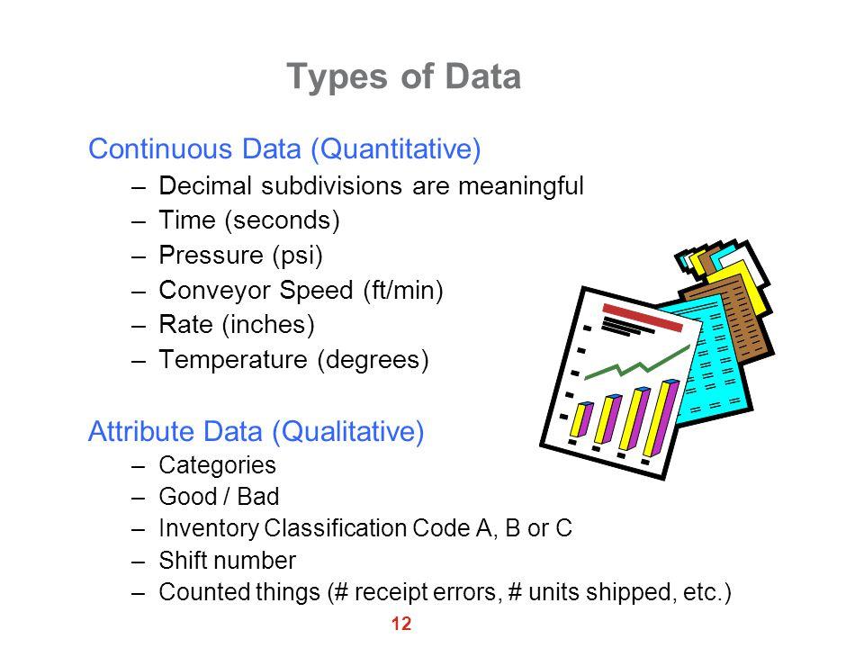Types of Data Continuous Data (Quantitative)