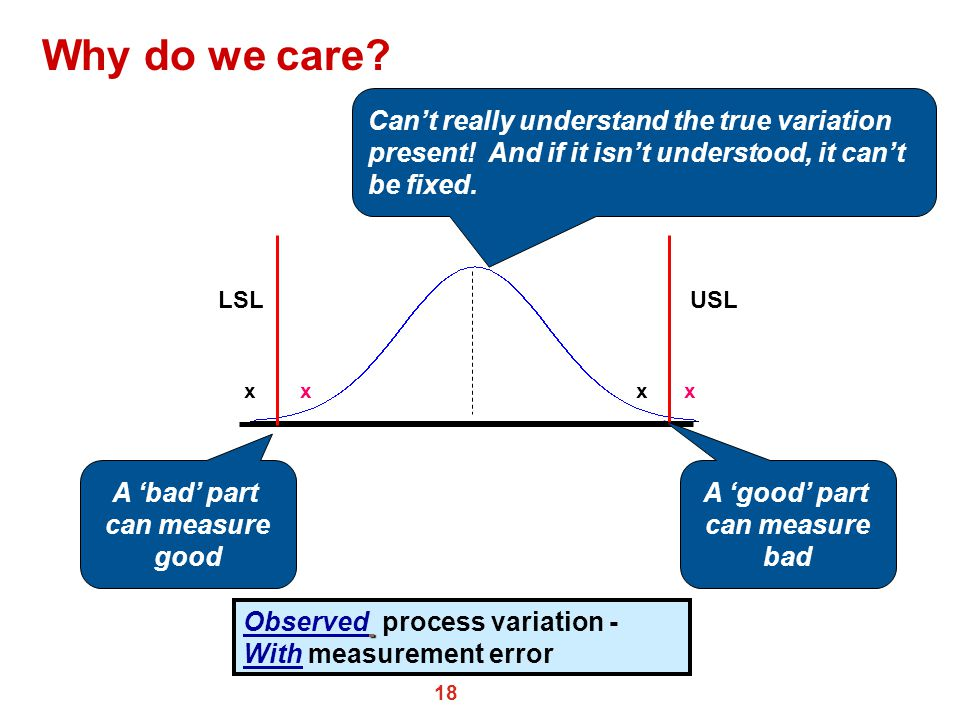 Why do we care Can't really understand the true variation