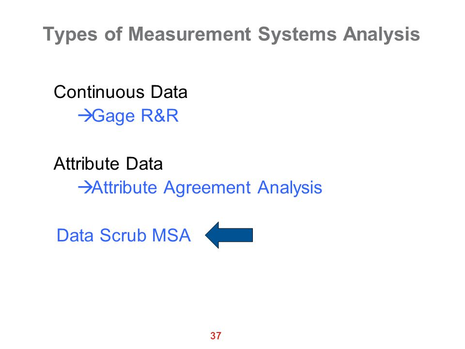 Types of Measurement Systems Analysis