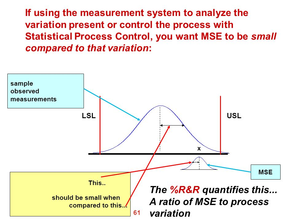 The %R&R quantifies this... A ratio of MSE to process variation