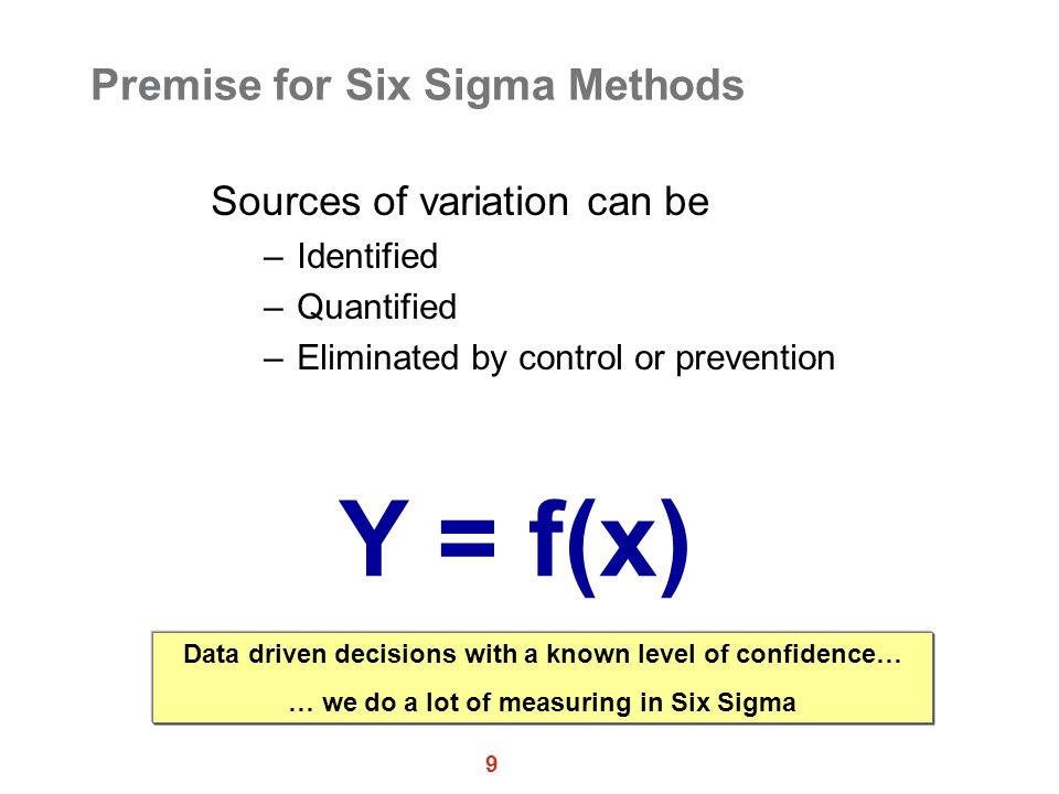 Premise for Six Sigma Methods