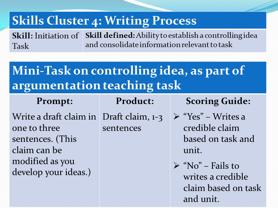 Skills Cluster 4: Writing Process