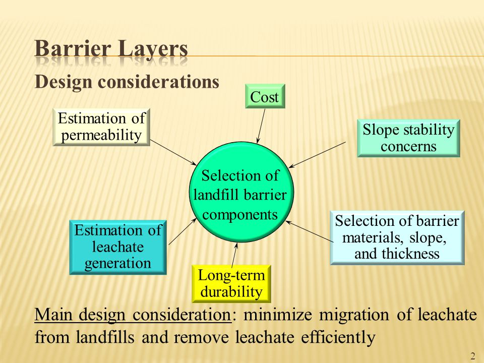 Barrier Layers Design considerations