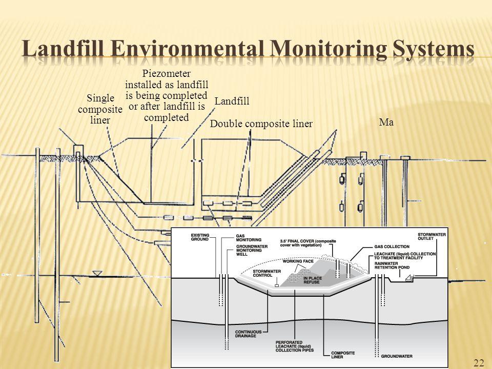 Landfill Environmental Monitoring Systems