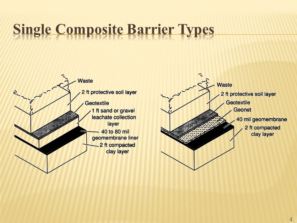 Single Composite Barrier Types