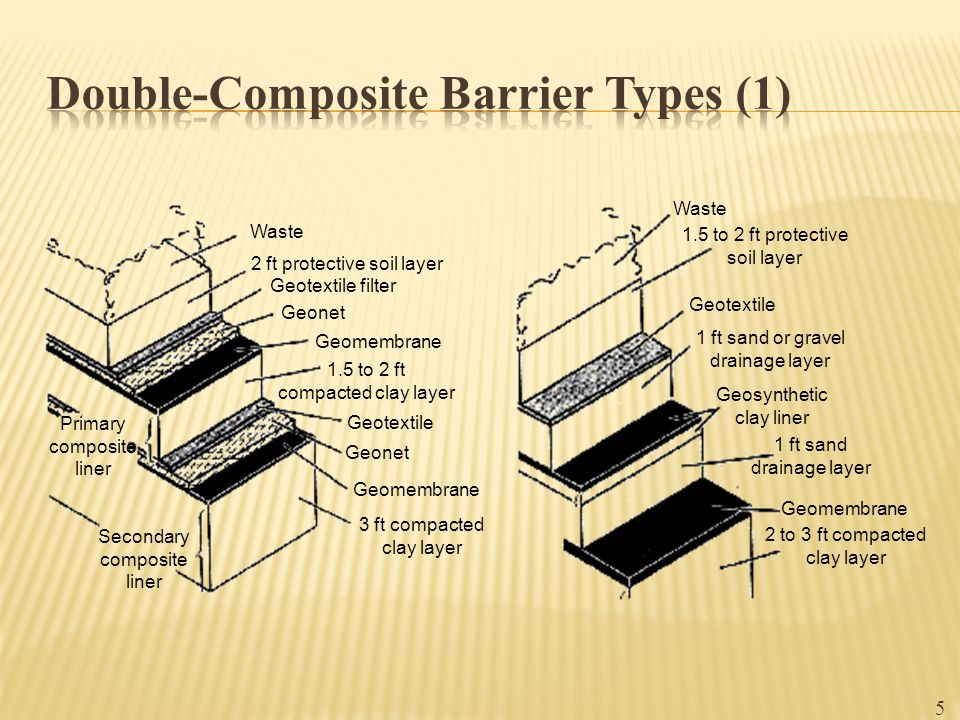 Double-Composite Barrier Types (1)