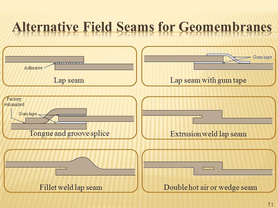 Alternative Field Seams for Geomembranes