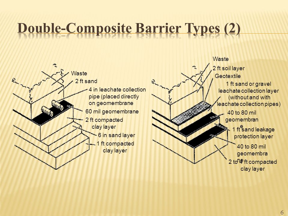 Double-Composite Barrier Types (2)