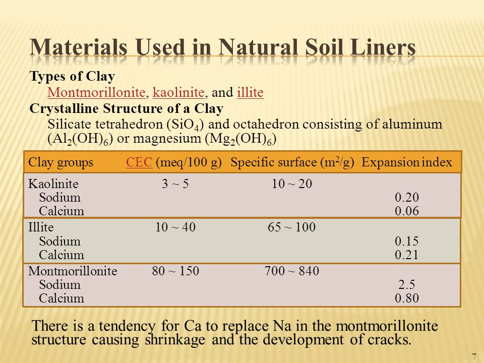 Materials Used in Natural Soil Liners