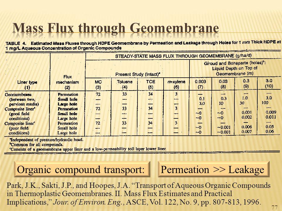 Mass Flux through Geomembrane