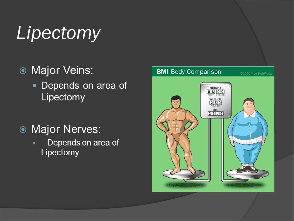 Lipectomy Major Veins: Depends on area of Lipectomy Major Nerves: