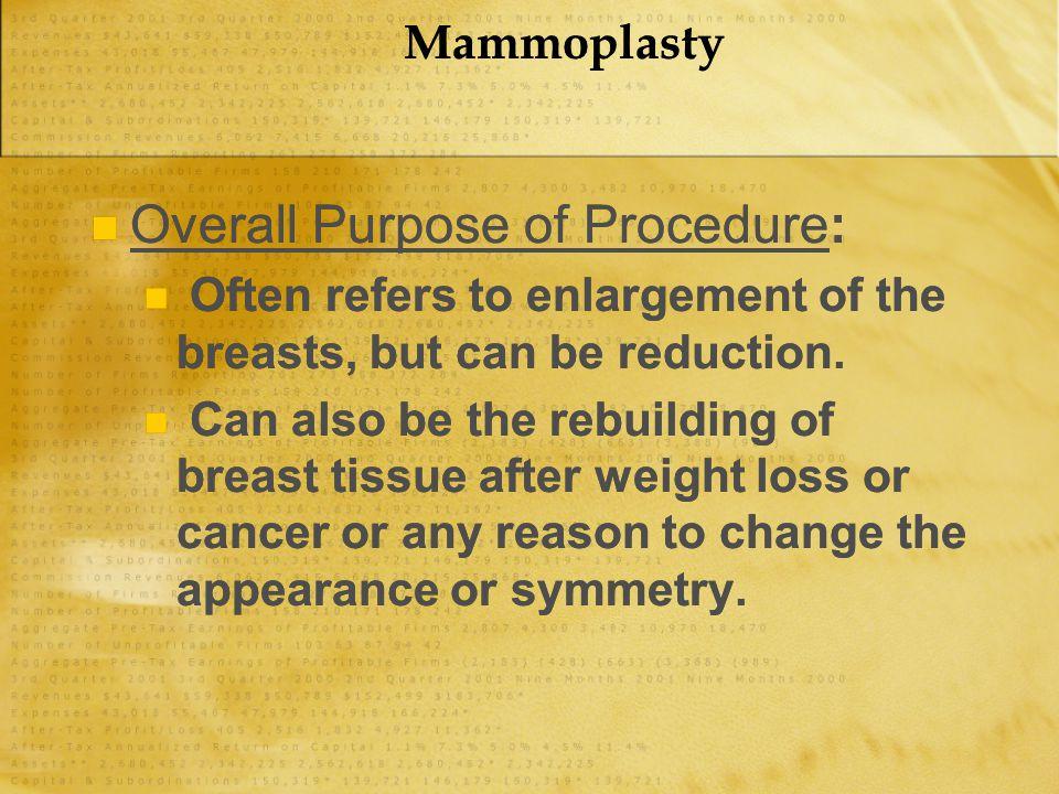 Mammoplasty Overall Purpose of Procedure: