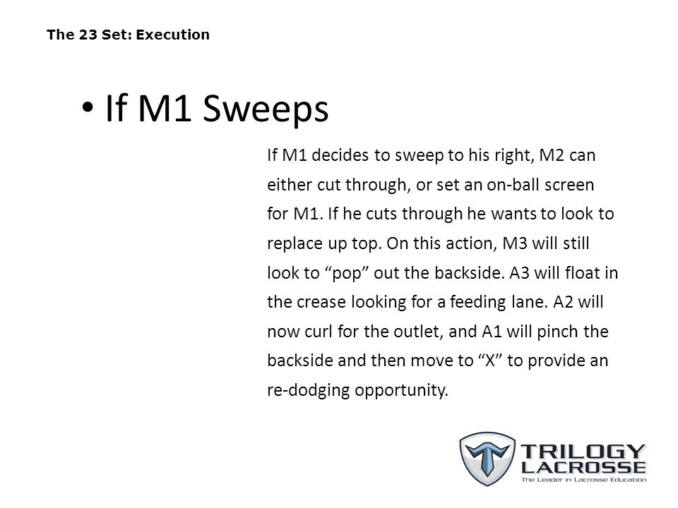 The 23 Set: Execution If M1 Sweeps.