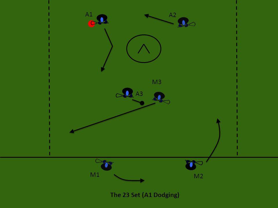 A1 A2 M3 A3 M1 M2 The 23 Set (A1 Dodging)