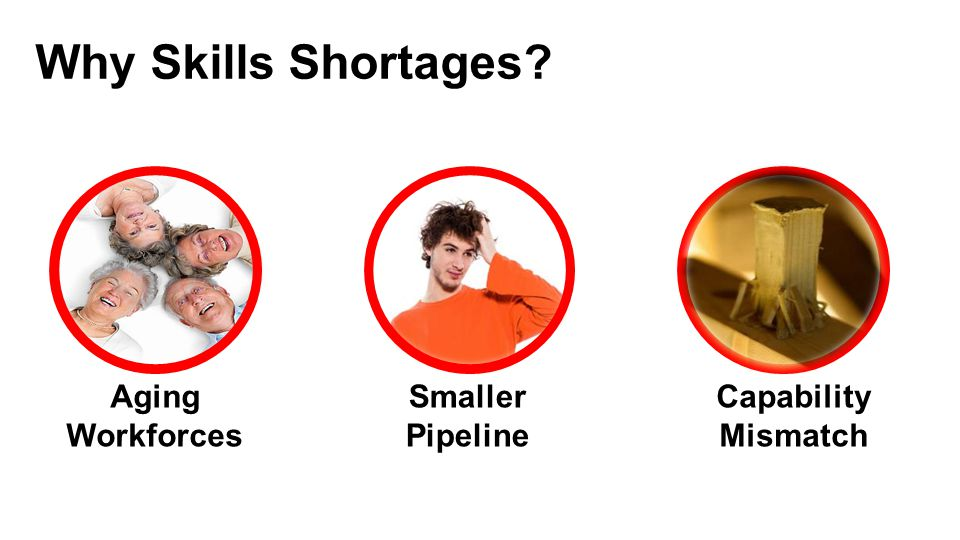 Why Skills Shortages Aging Workforces Smaller Pipeline