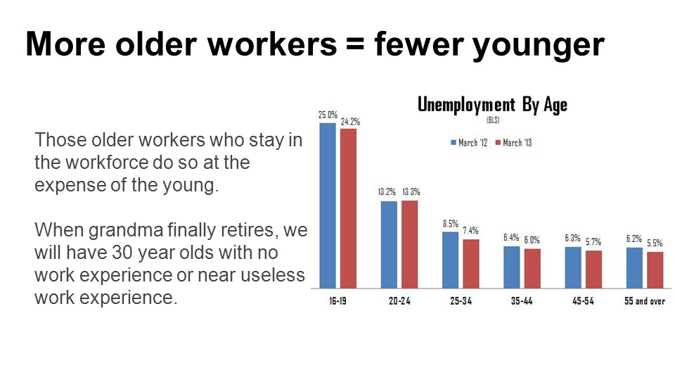 More older workers = fewer younger
