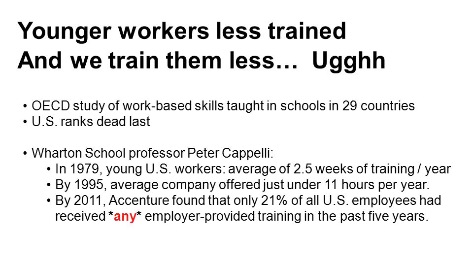 Younger workers less trained And we train them less… Ugghh