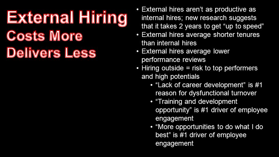 External Hiring Costs More Delivers Less