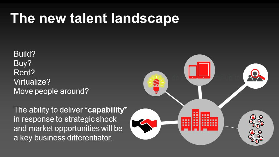 The new talent landscape