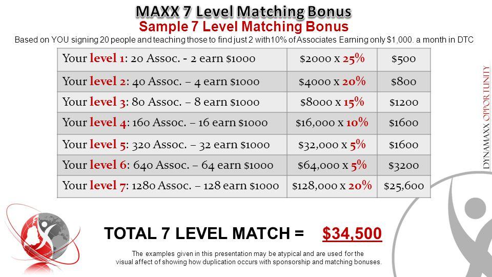 MAXX 7 Level Matching Bonus