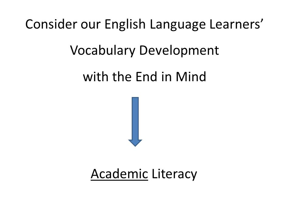Consider our English Language Learners' Vocabulary Development
