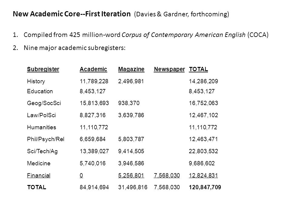 New Academic Core--First Iteration (Davies & Gardner, forthcoming)
