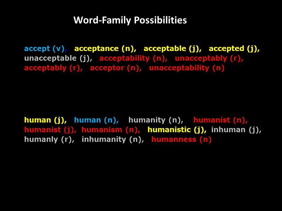 Word-Family Possibilities