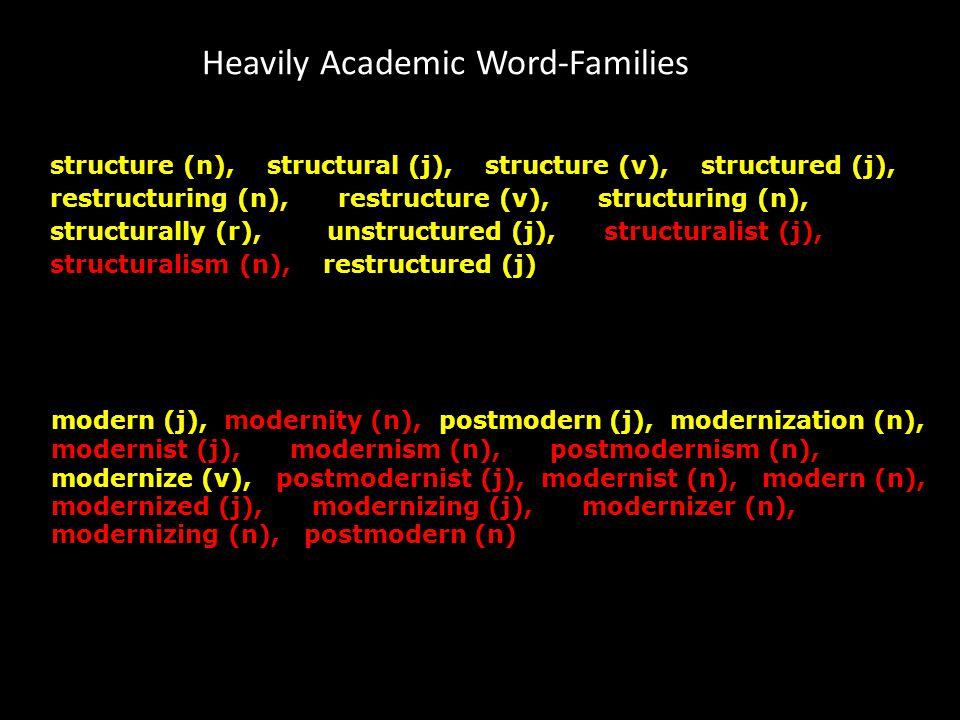 Heavily Academic Word-Families