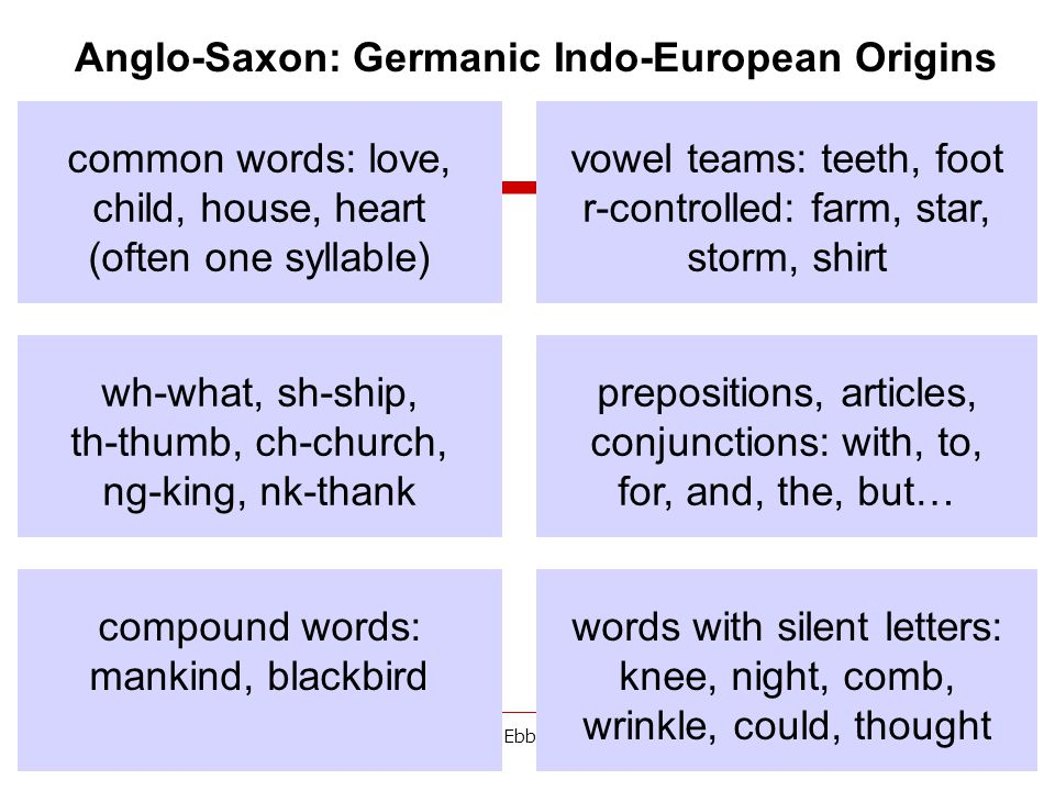 Anglo-Saxon: Germanic Indo-European Origins