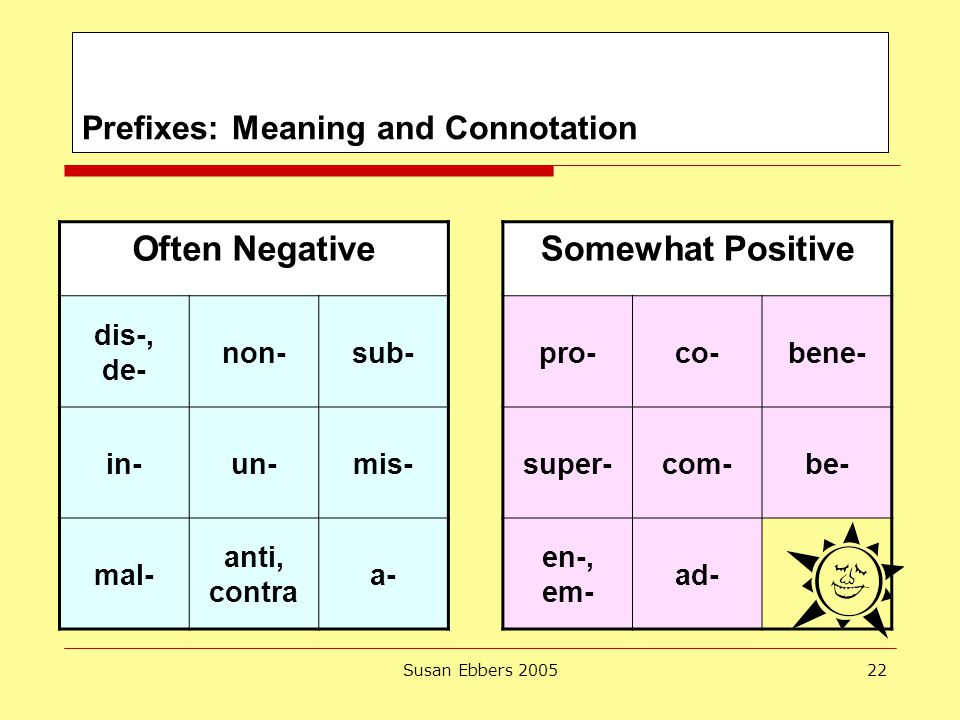 Prefixes: Meaning and Connotation